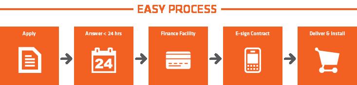 easy-process