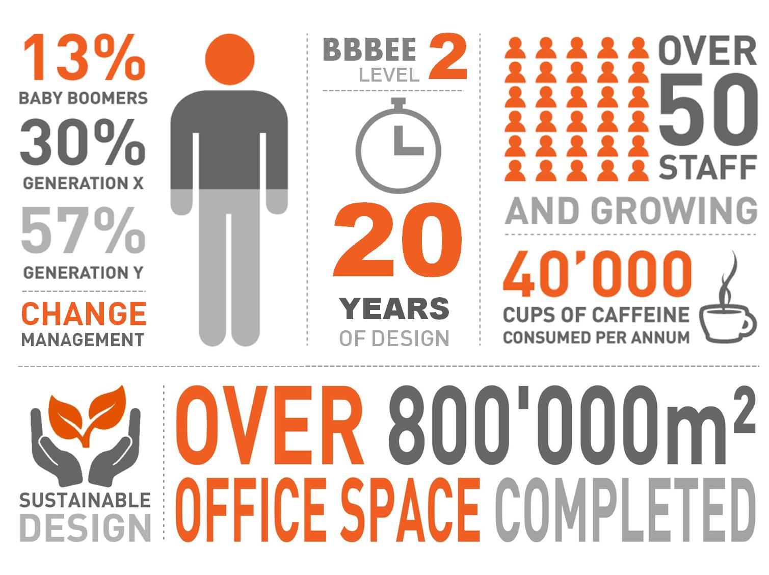 graphic-infographic